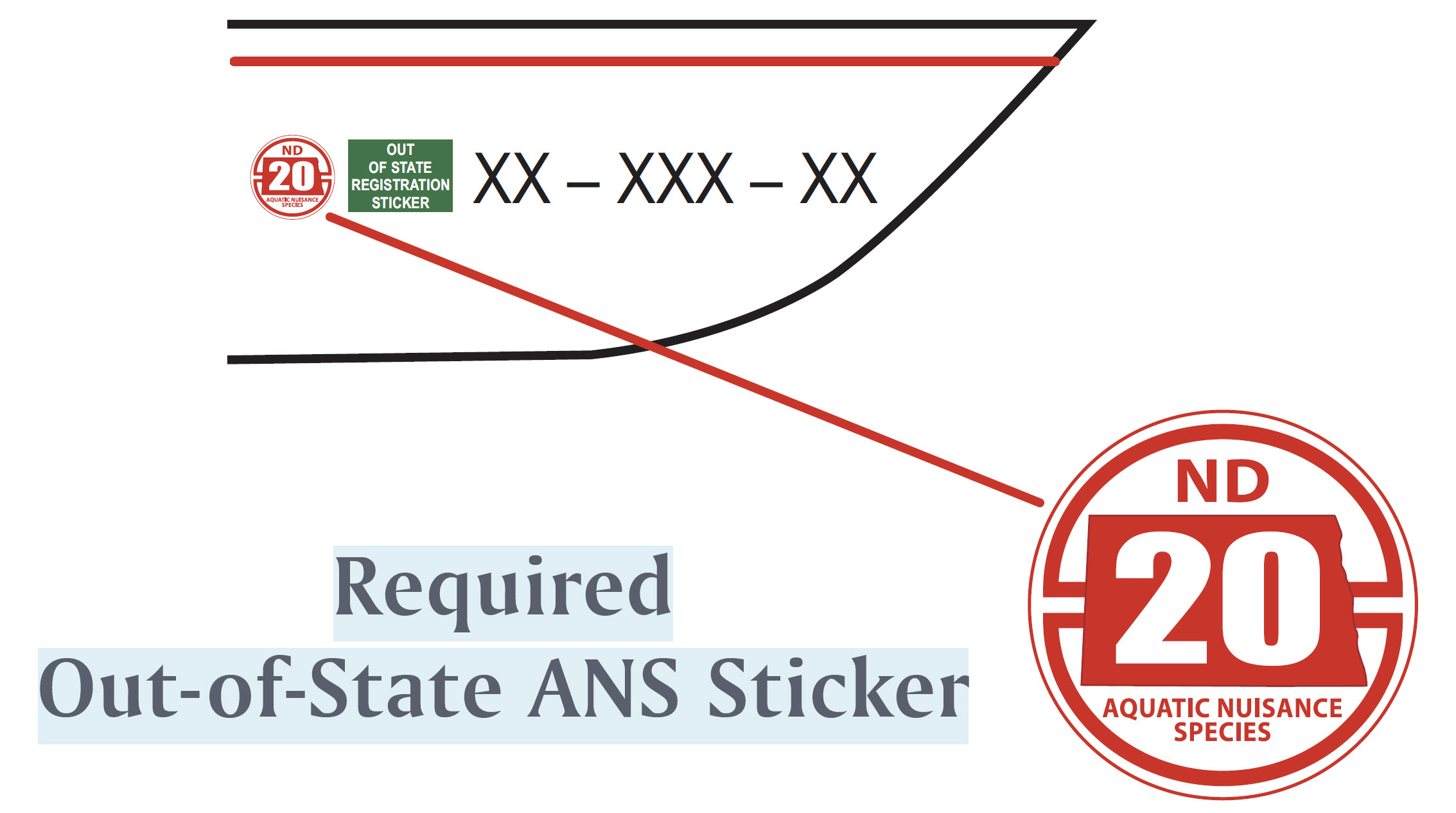 Graphic showing where to attach the ANS sticker for out-of-state boats