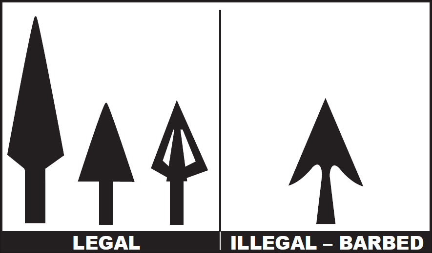 legal and illegal arrowheads
